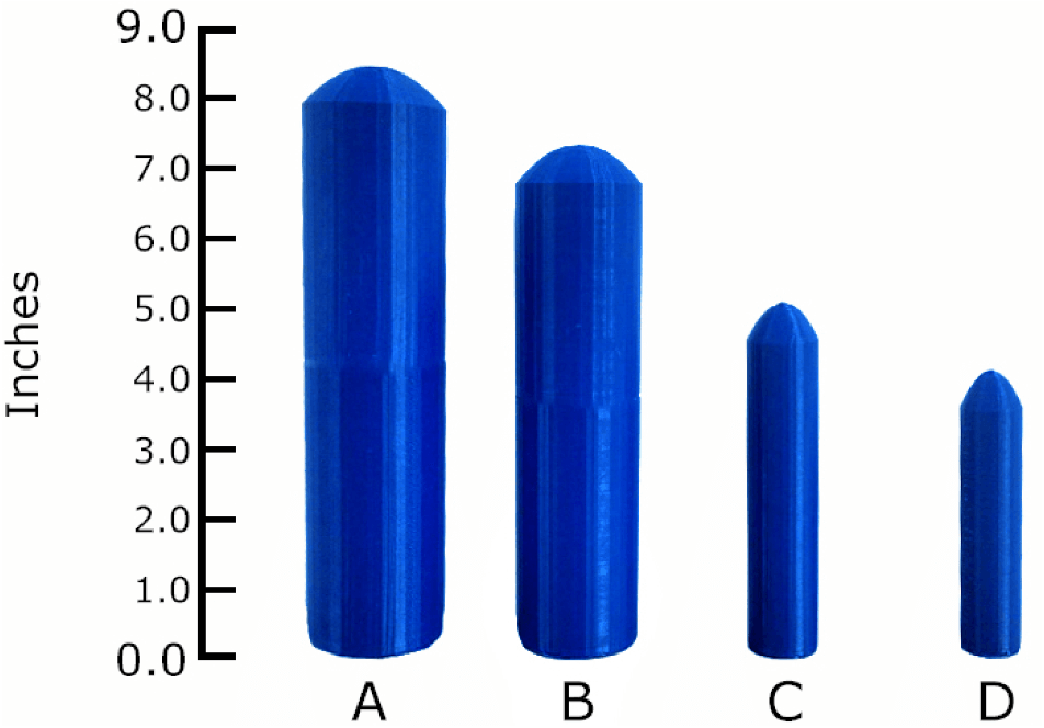 Penis breite durchschnittliche Penisgröße: Was